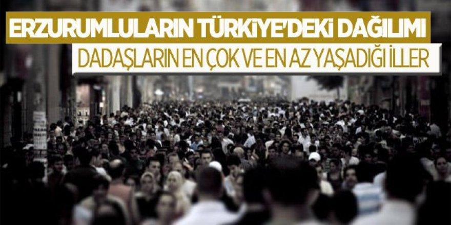 Erzurumluların Türkiye'deki dağılımı!