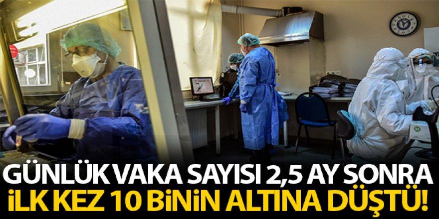 Türkiye'de son 24 saatte 9.385 koronavirüs vakası tespit edildi