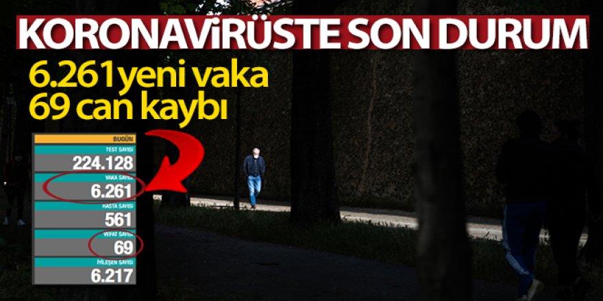 Türkiye'de son 24 saatte 6.261 koronavirüs vakası tespit edildi