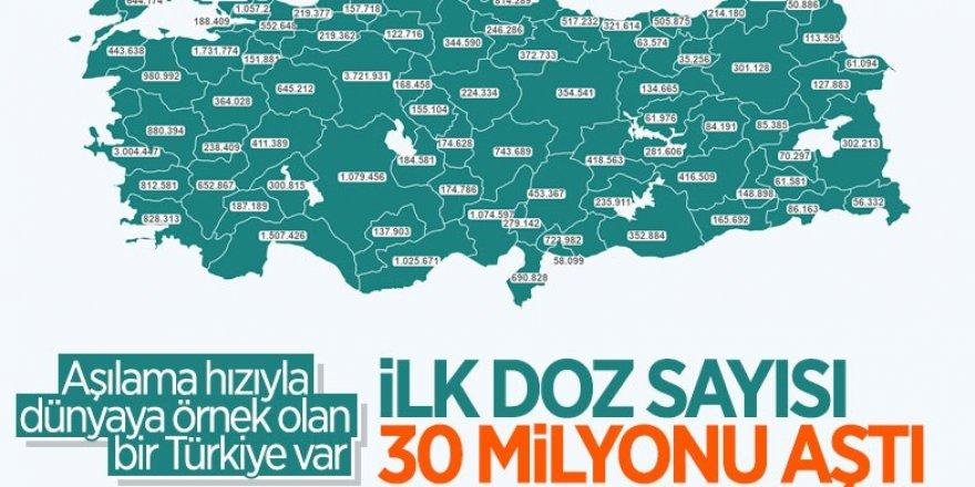 Türkiye'de uygulanan birinci doz 30 milyonu geçti