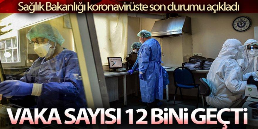 24 Temmuz Türkiye'de koronavirüs tablosu