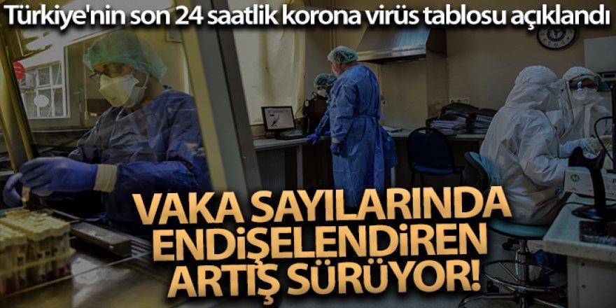 Son 24 saatte korona virüsten 55 kişi hayatını kaybetti