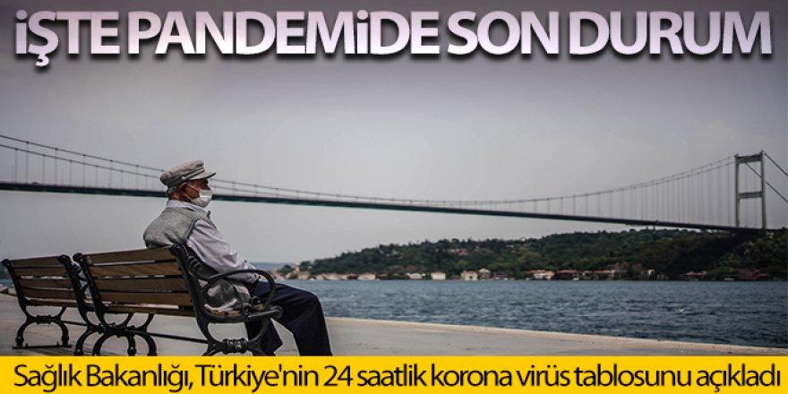 Son 24 saatte korona virüsten 79 kişi hayatını kaybetti
