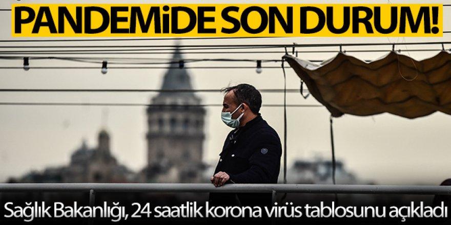 Son 24 saatte korona virüsten 108 kişi hayatını kaybetti