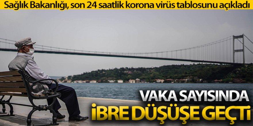 Son 24 saatte korona virüsten 193 kişi hayatını kaybetti