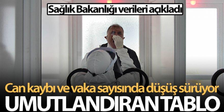 Türkiye'nin son 24 saatlik korona virüs tablosunu açıkladı