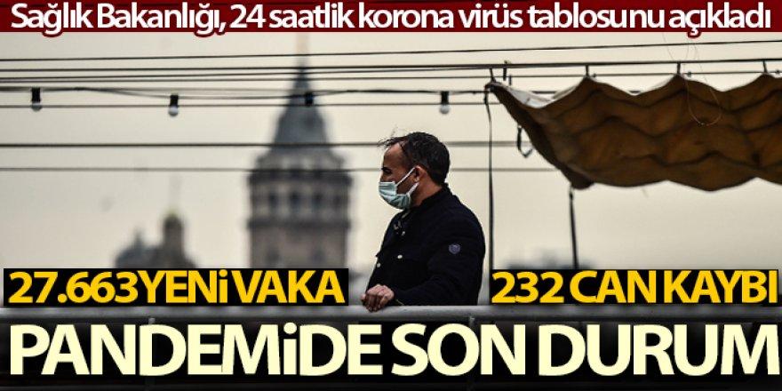 Son 24 saatte korona virüsten 232 kişi hayatını kaybetti