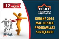 KUDAKA proje sonuçlarını açıkladı