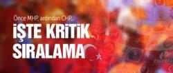 Partilerin TRT propaganda yayını sırası