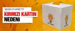 AK Parti'ye neden kırmızı kart gösterdi?