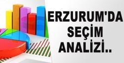 Erzurum'da seçim analizi