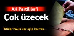 AK Parti 90 bin oyla iktidarı kaçırdı!
