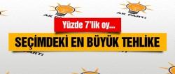 AK Parti'nin önündeki büyük tehlike