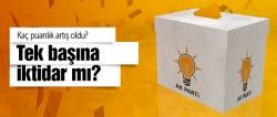 AK Parti'nin oyu kaç puan arttı
