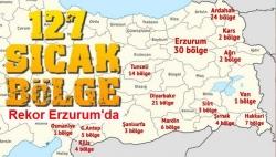 Güvenlik bölgesi rekoru Erzurum'da