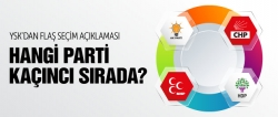YSK 1 Kasım seçimi partilerin sıralaması
