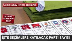 Geçici aday listesi açıklandı