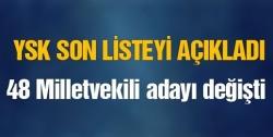 48 Milletvekili Adayı Değişti!