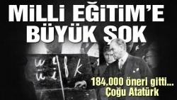 """Yeni müfredat için en çok """"Atatürk"""""""