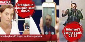 'Erdoğan'ı dinledim emirlere uymadım' dedi