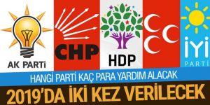 Siyasi Partilerin Seçimlerde Ne Kadar Yardım Alacağı Netleşti