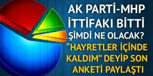 ORC sahibi Pösteki, elindeki son yerel seçim anketi sonuçlarını paylaştı