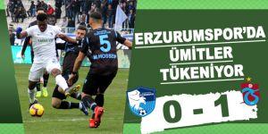 BB Erzurumspor: 0 - Trabzonspor: 1