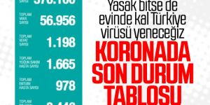Sağlık Bakanı Koca: Kovid-19'da yoğun bakıma geçişte azalma eğilimi sürüyor