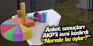 Anket sonuçları AK Partili  ismi kızdırdı