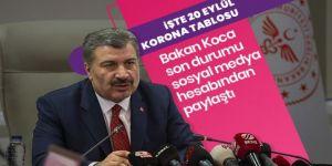 Bakan Koca 20 Eylül koronavirüste Türkiye'nin tablosunu paylaştı