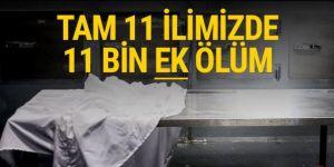 Türkiye'de 11 ilde 11 bin ek ölüm
