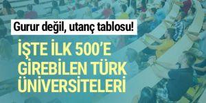 İlk 500'e Türkiye'den 3 üniversite girebildi!