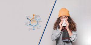 Korona virüs, grip, nezle arasındaki farklar neler?