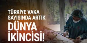Türkiye vaka sayısında dünya ikincisi oldu!