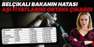 Belçikalı bakanın hatası aşı fiyatlarını ortaya çıkardı
