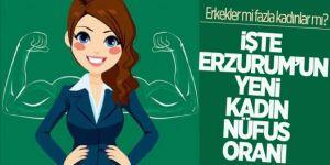 İşte Erzurum'un yeni kadın nüfusu!