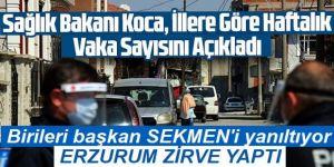 Başkan Sekmen'e bir şok daha! Erzurum ilk 5'de...