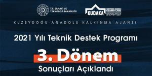 KUDAKA 2021 yılı Teknik Destek Programı 3. dönem sonuçları açıklandı